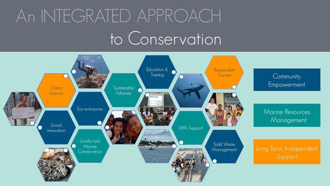 Our commitment to the Philippines is to work with coastal communities in an integrated way to achieve marine conservation goals